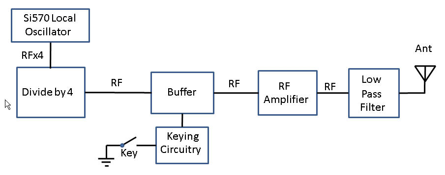 ssb receiver block diagram. wiring. automotive wiring diagrams, Wiring block